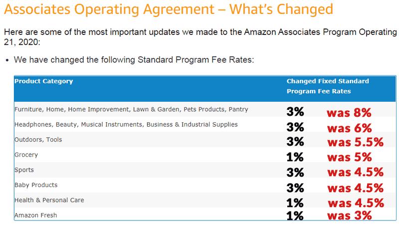 amazon-affiliate-rates-updated