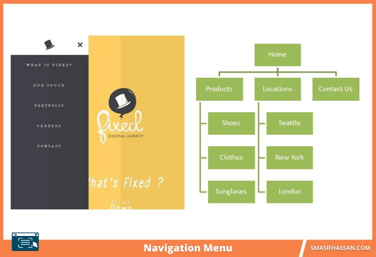 Example Site Hierarchy